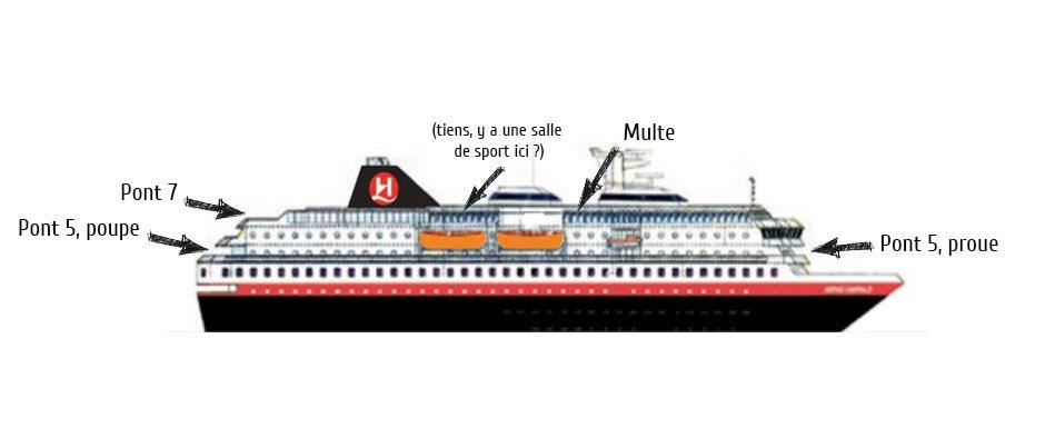 plan MS Kong Harald croisiere Hurtigruten